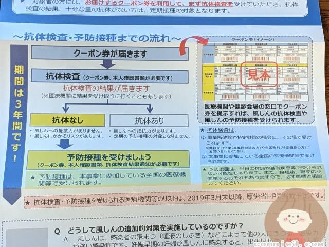 風しん抗体検査・予防接種無料クーポン券のパンフレット2