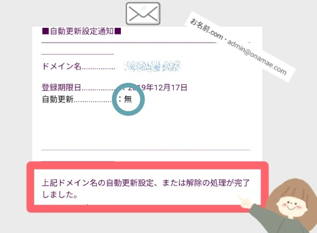 お名前ドットコムから自動更新設定通知のメールが届きます